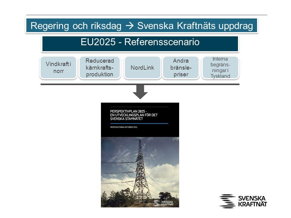 PP2025 Regering och riksdag  Svenska Kraftnäts uppdrag