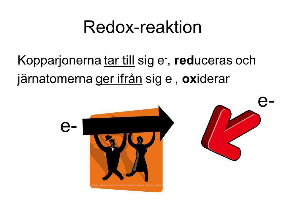 e- e- Redox-reaktion Kopparjonerna tar till sig e-, reduceras och