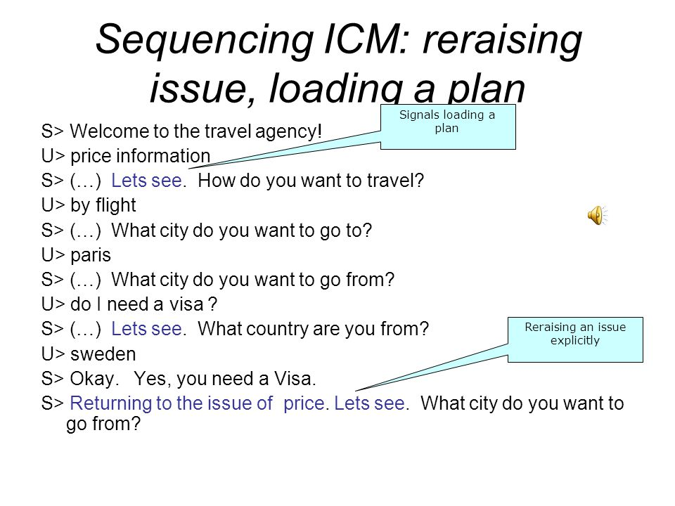 Sequencing ICM: reraising issue, loading a plan