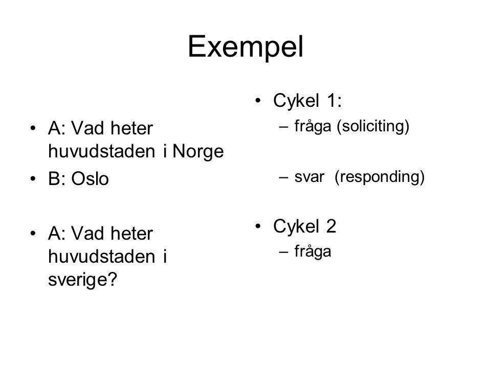 Exempel Cykel 1: A: Vad heter huvudstaden i Norge B: Oslo Cykel 2