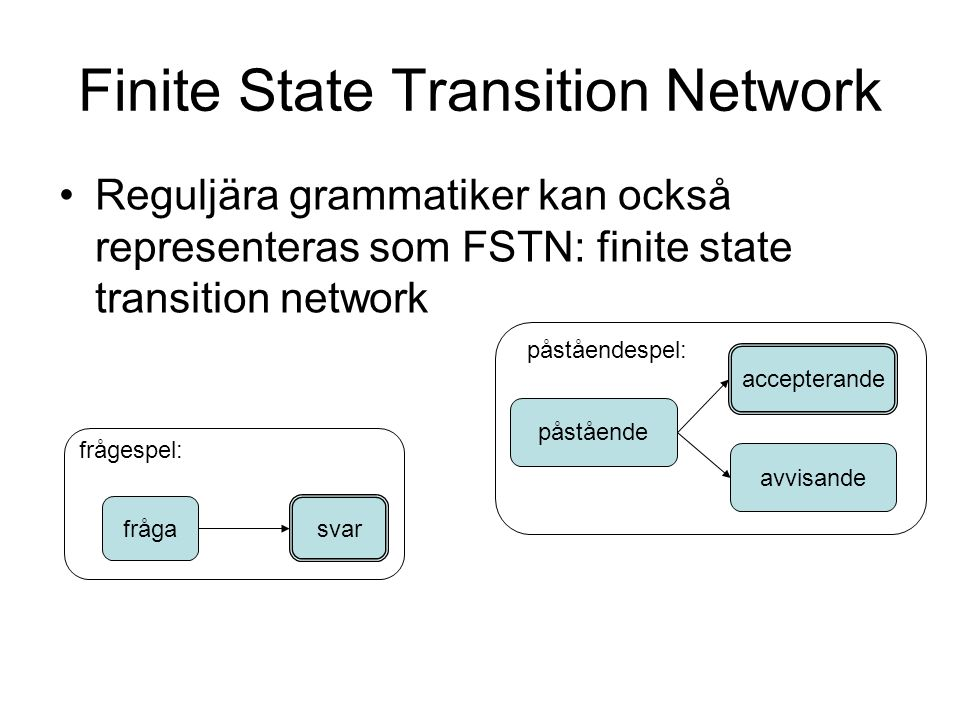 Finite State Transition Network