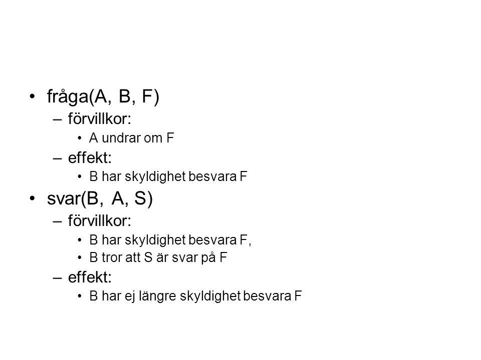 fråga(A, B, F) svar(B, A, S) förvillkor: effekt: A undrar om F