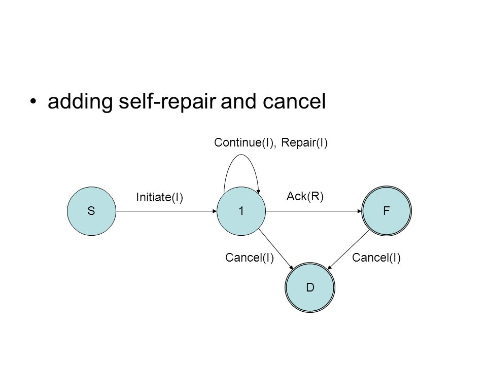 adding self-repair and cancel