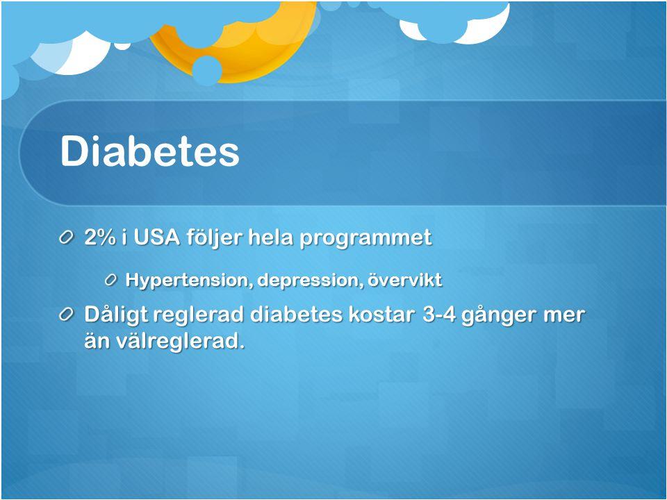 Diabetes 2% i USA följer hela programmet