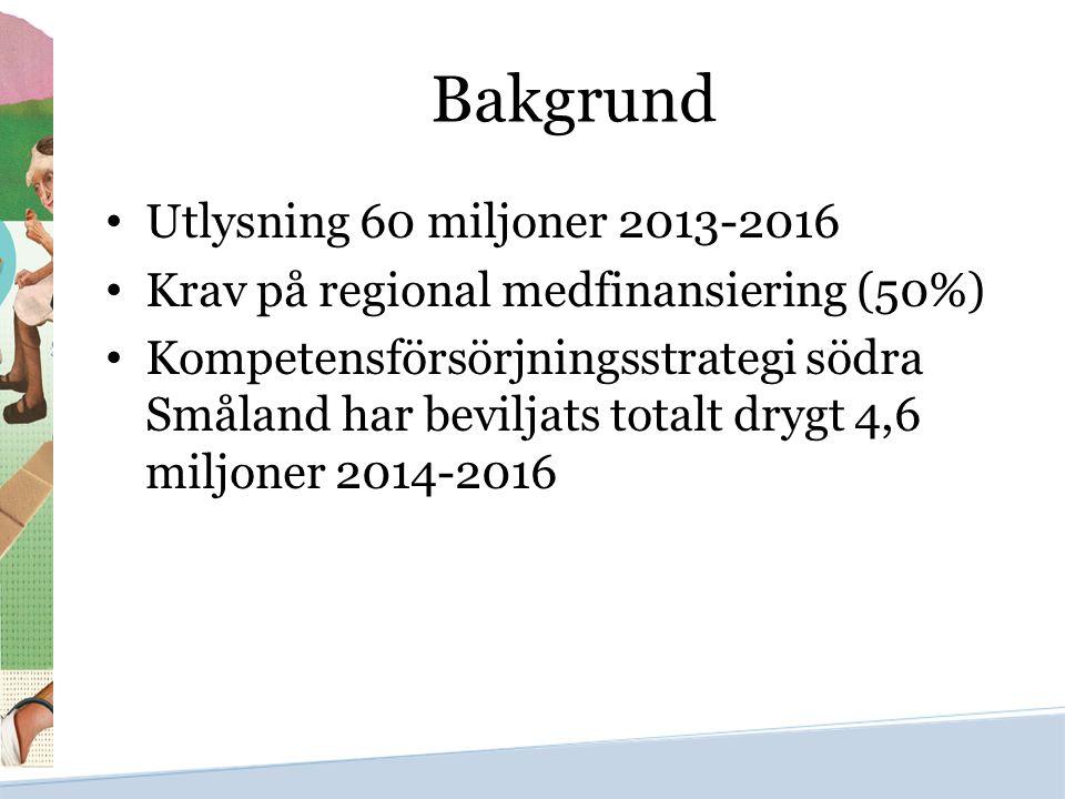 Bakgrund Utlysning 60 miljoner 2013-2016