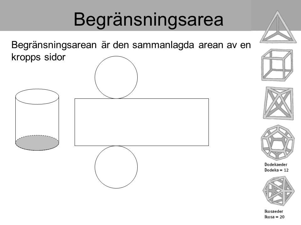 Begränsningsarea Begränsningsarean är den sammanlagda arean av en kropps sidor