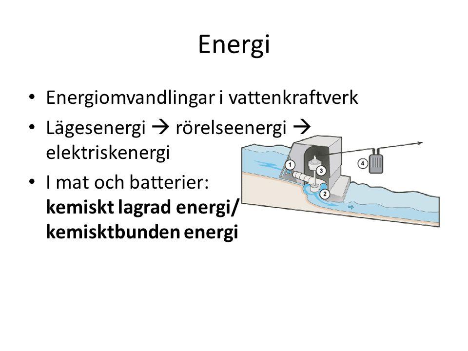 Energi Energiomvandlingar i vattenkraftverk