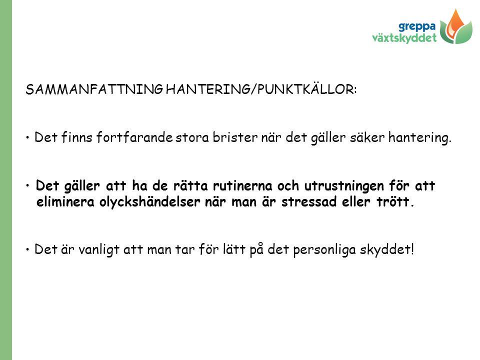 SAMMANFATTNING HANTERING/PUNKTKÄLLOR: