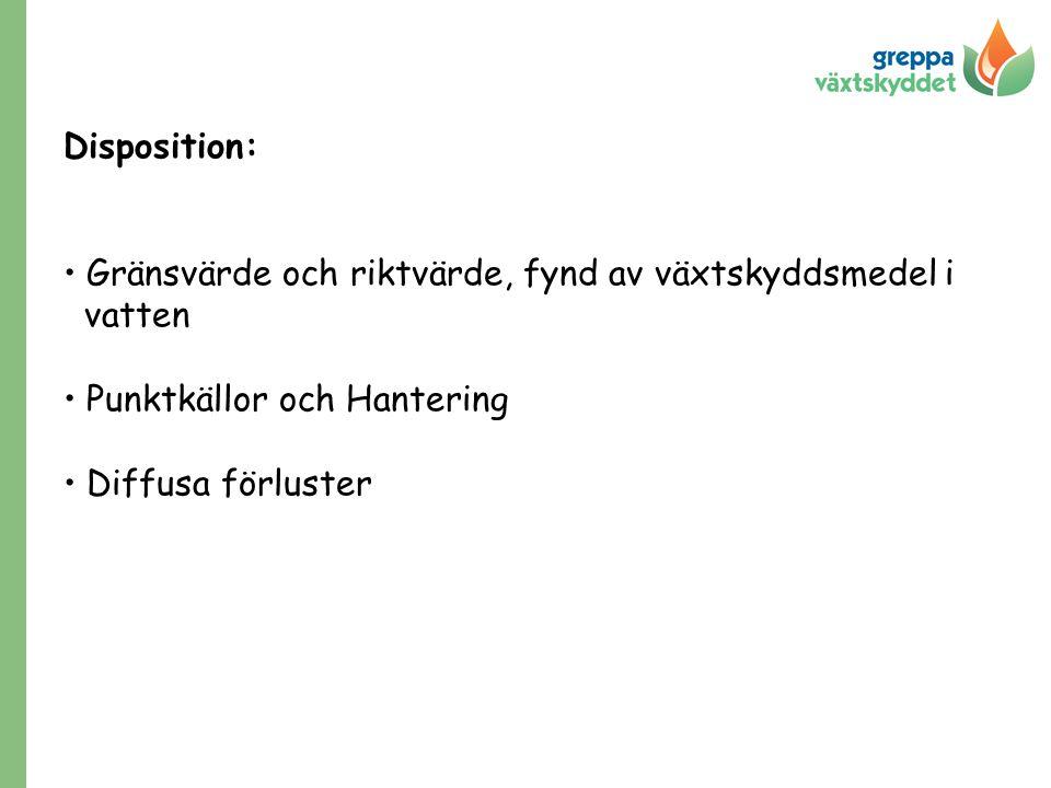 Disposition: Gränsvärde och riktvärde, fynd av växtskyddsmedel i. vatten. Punktkällor och Hantering.