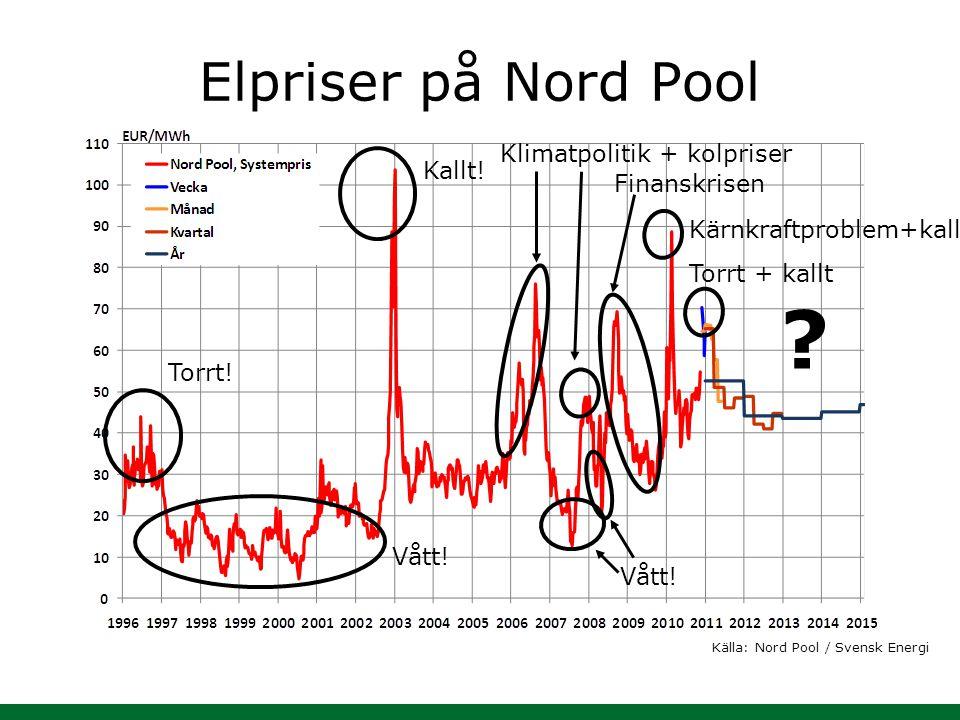 Elpriser på Nord Pool Klimatpolitik + kolpriser Kallt! Finanskrisen