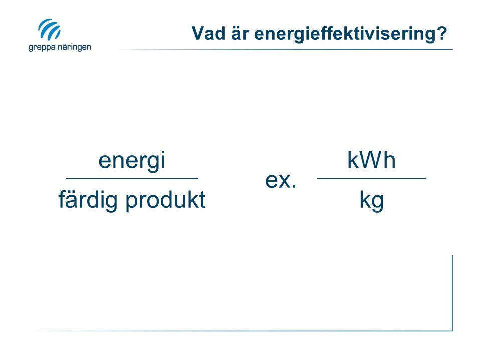 Vad är energieffektivisering