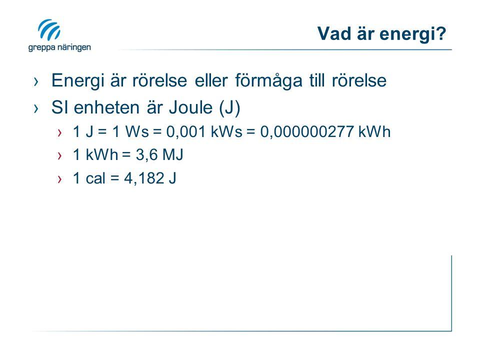 Energi är rörelse eller förmåga till rörelse SI enheten är Joule (J)