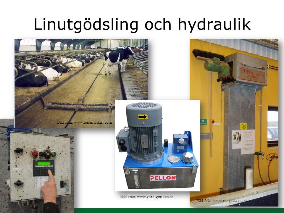 Linutgödsling och hydraulik
