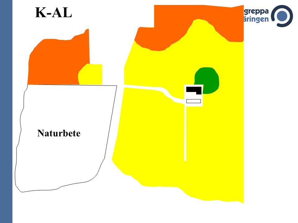 K-AL Naturbete