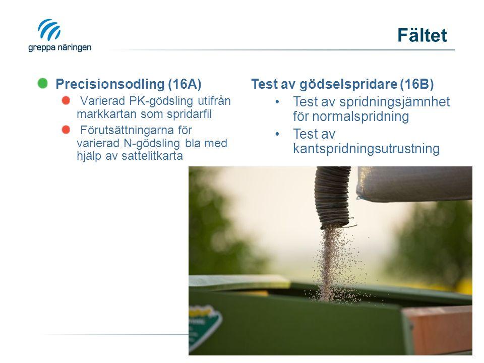 Fältet Precisionsodling (16A) Test av gödselspridare (16B)