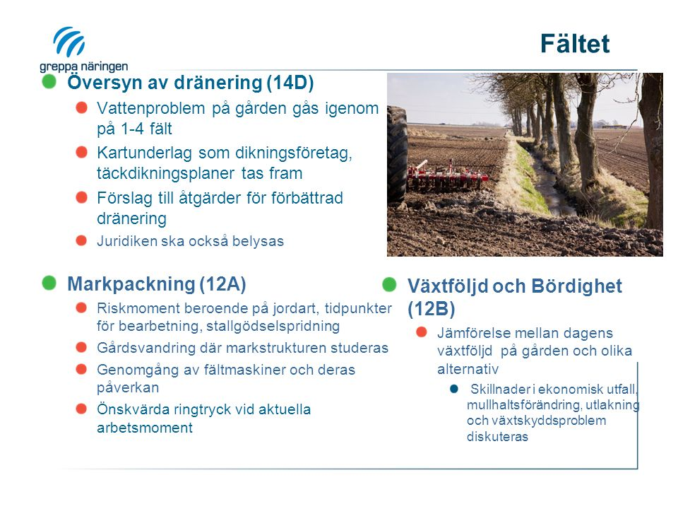 Fältet Översyn av dränering (14D) Markpackning (12A)