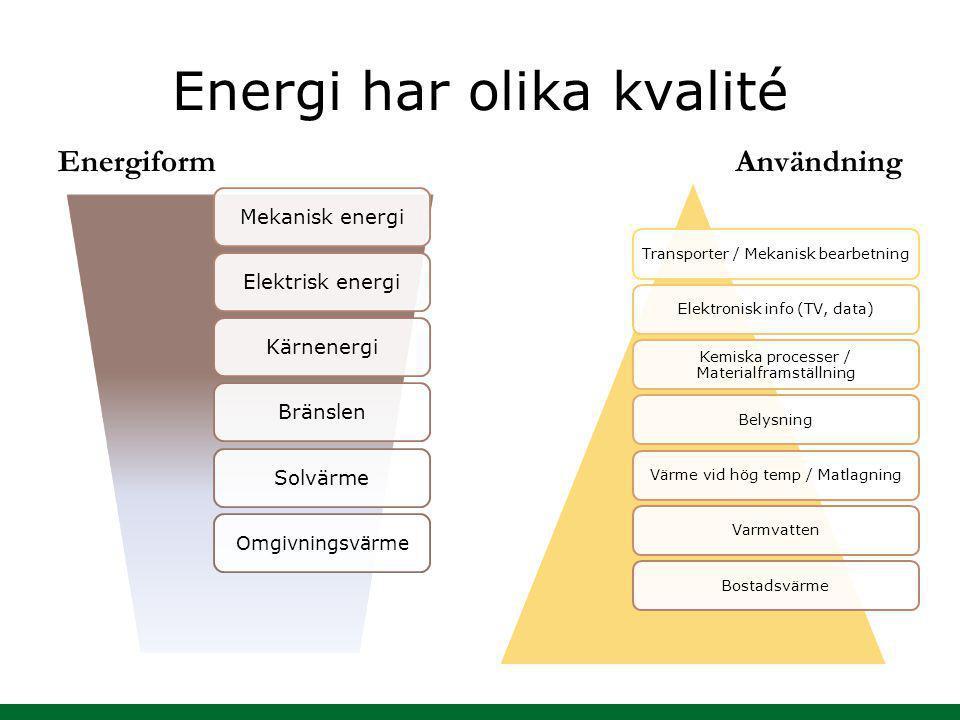 Energi har olika kvalité