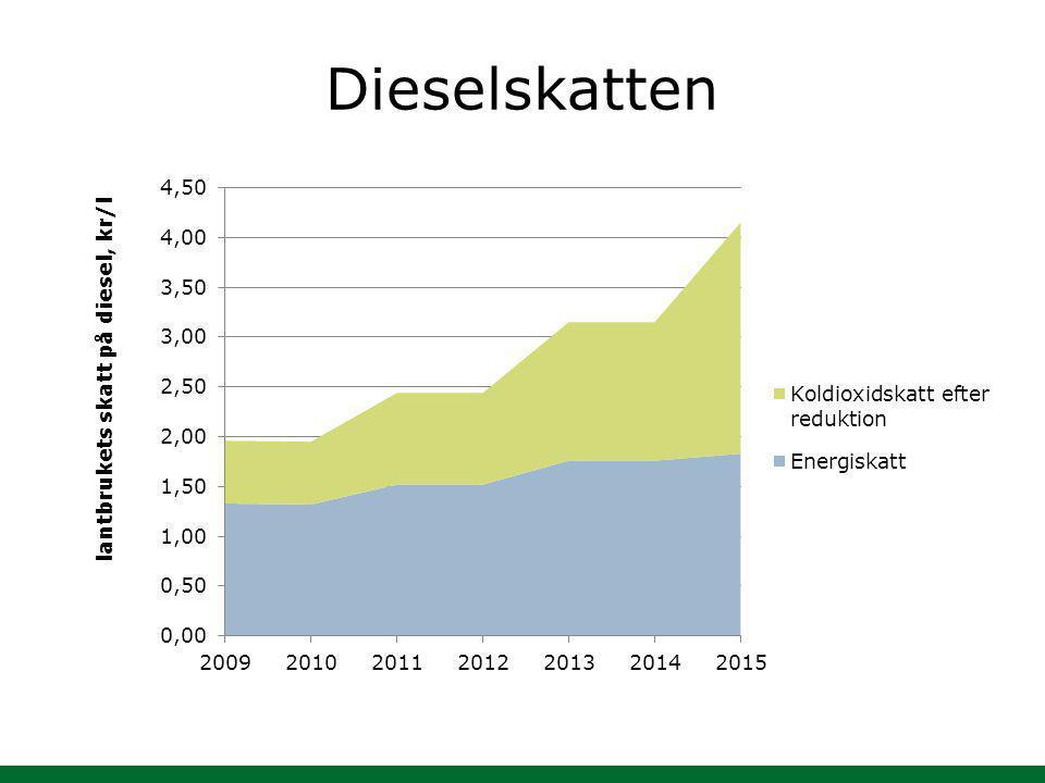 Dieselskatten