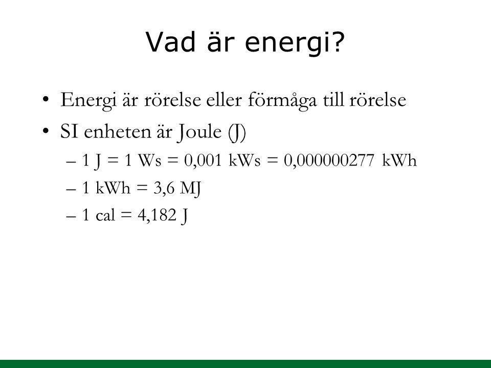 Vad är energi Energi är rörelse eller förmåga till rörelse