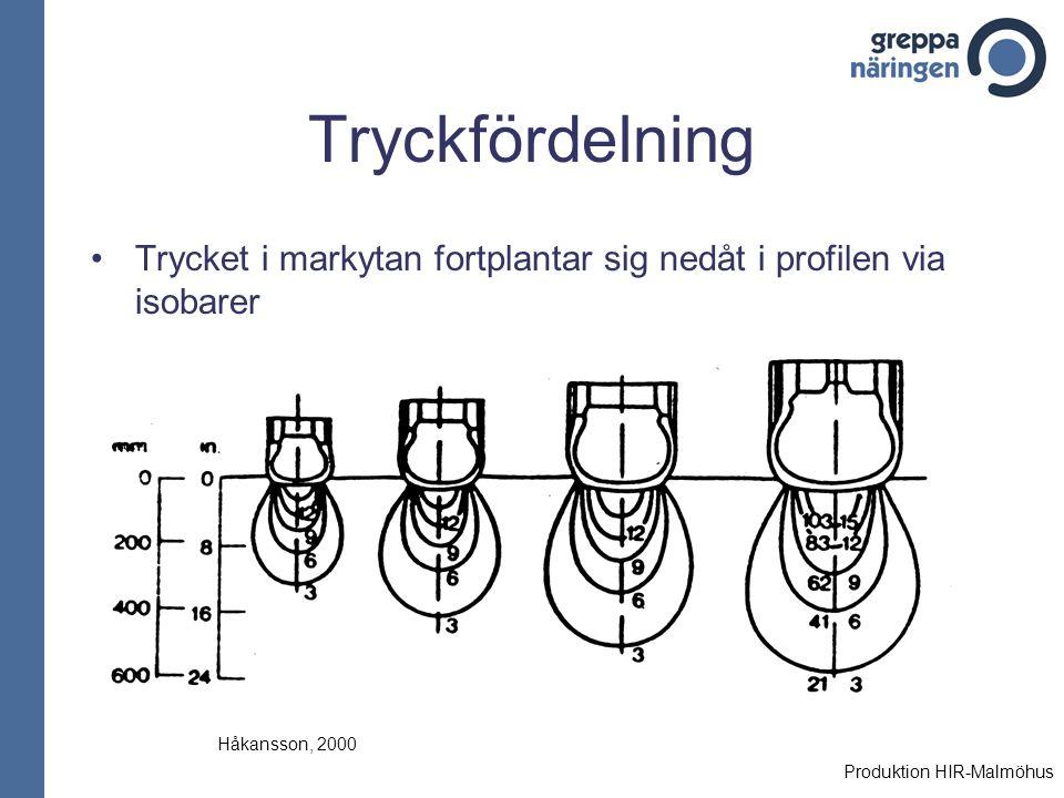 Tryckfördelning Trycket i markytan fortplantar sig nedåt i profilen via isobarer. Håkansson, 2000.