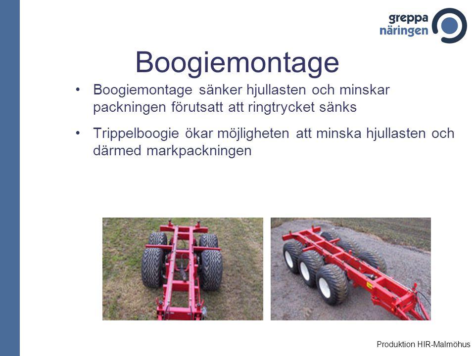 Boogiemontage Boogiemontage sänker hjullasten och minskar packningen förutsatt att ringtrycket sänks.