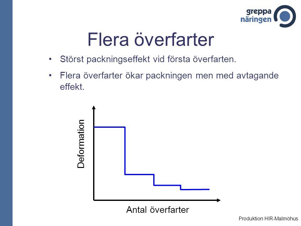 Flera överfarter Störst packningseffekt vid första överfarten.