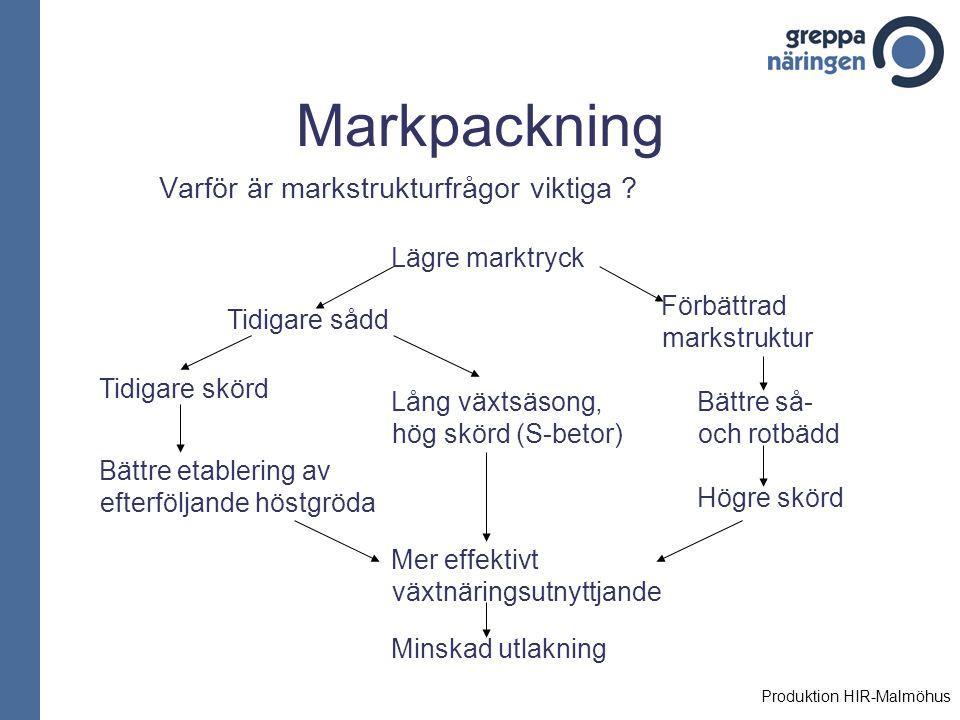 Markpackning Varför är markstrukturfrågor viktiga Lägre marktryck