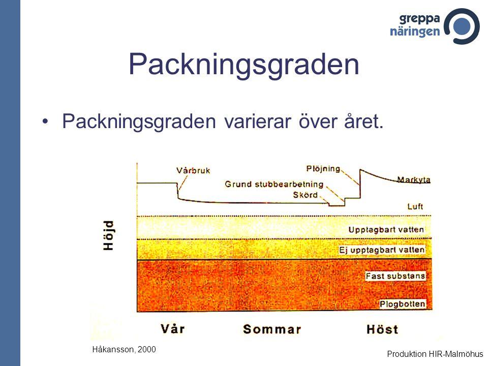 Packningsgraden Packningsgraden varierar över året. Håkansson, 2000