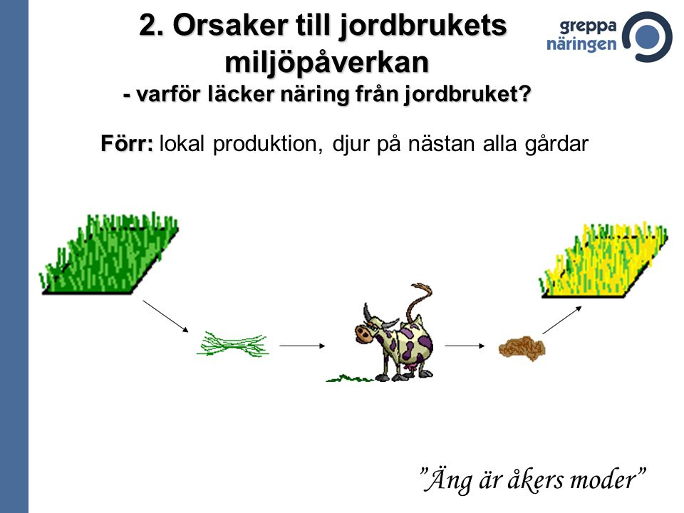 2. Orsaker till jordbrukets - varför läcker näring från jordbruket