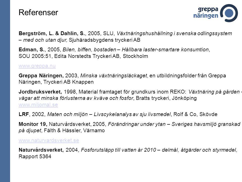 Referenser Bergström, L. & Dahlin, S., 2005, SLU, Växtnäringshushållning i svenska odlingssystem. – med och utan djur, Sjuhäradsbygdens tryckeri AB.