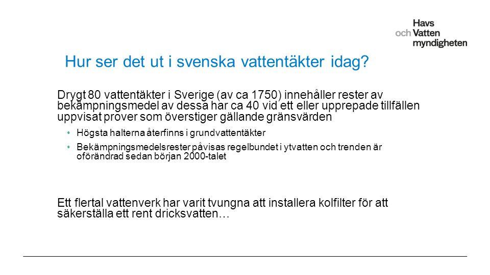 Hur ser det ut i svenska vattentäkter idag