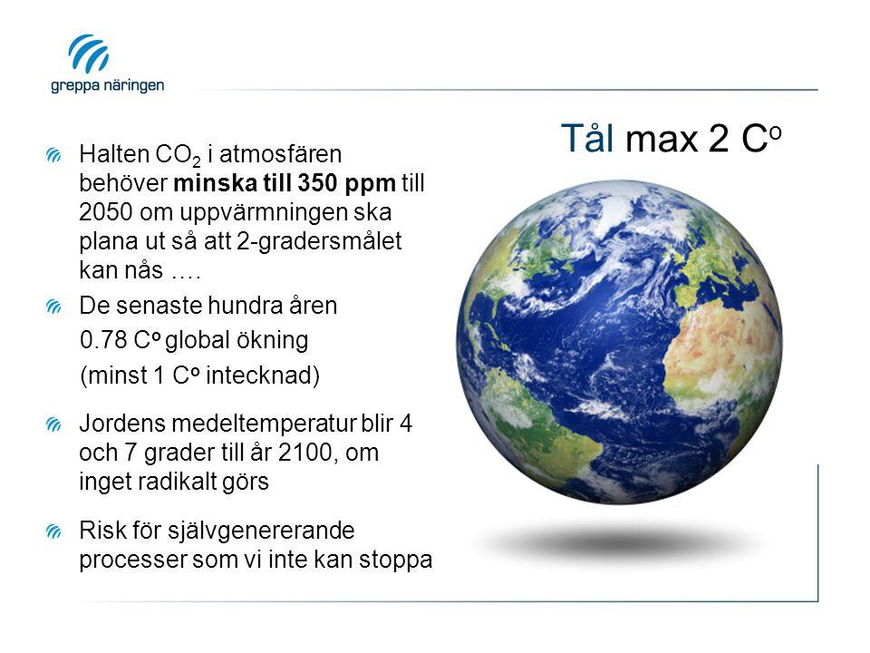 Halten CO2 i atmosfären behöver minska till 350 ppm till 2050 om uppvärmningen ska plana ut så att 2-gradersmålet kan nås ….