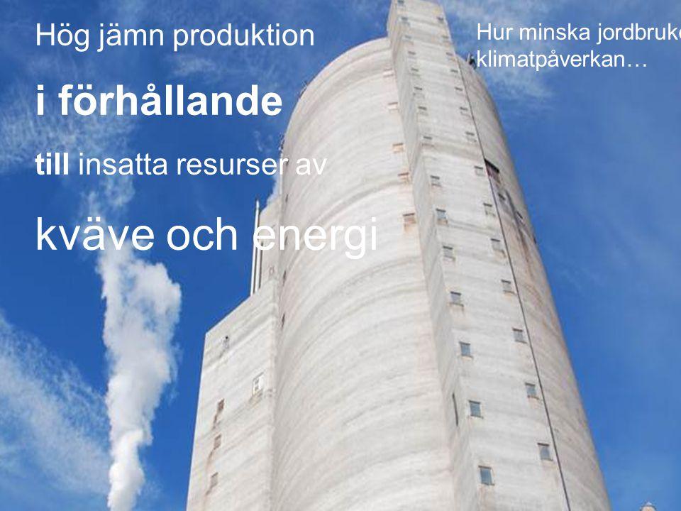 kväve och energi i förhållande Hög jämn produktion