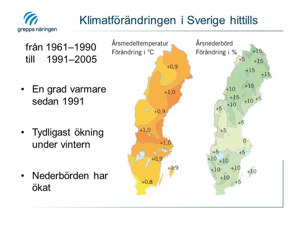 Klimatförändringen i Sverige hittills