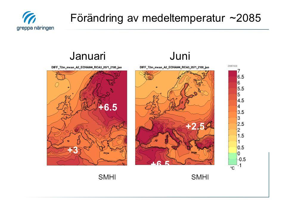Förändring av medeltemperatur ~2085