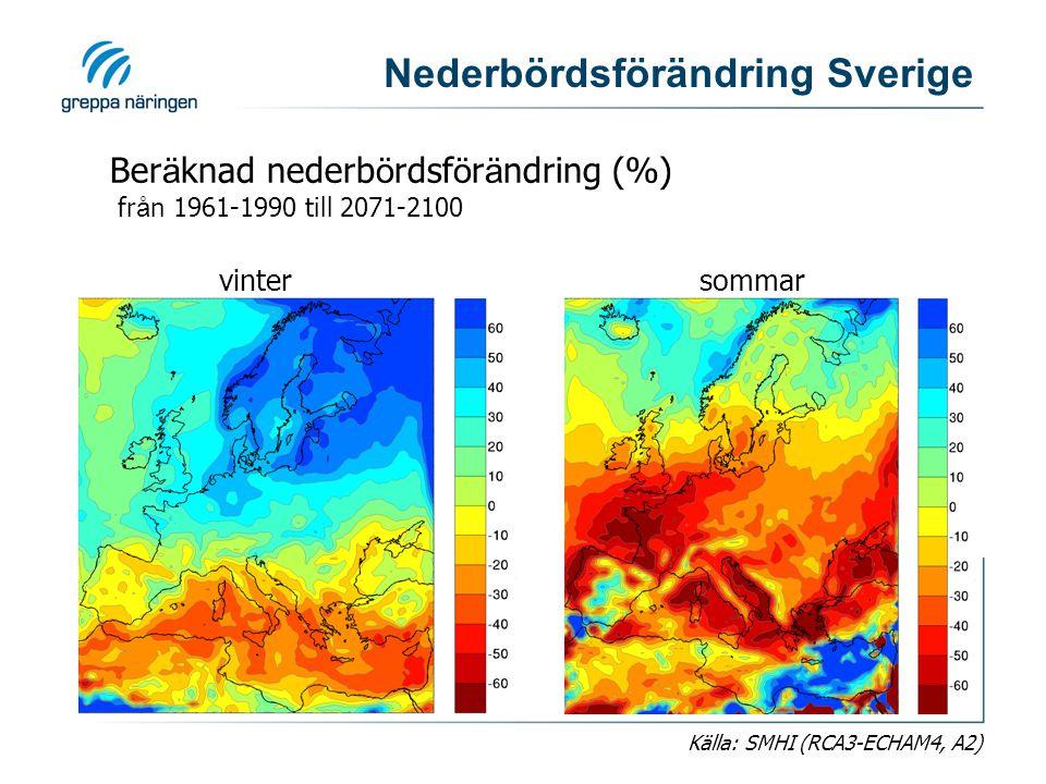 Nederbördsförändring Sverige