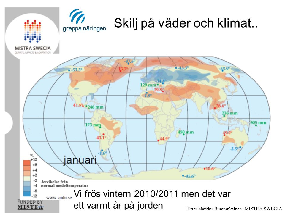Skilj på väder och klimat..