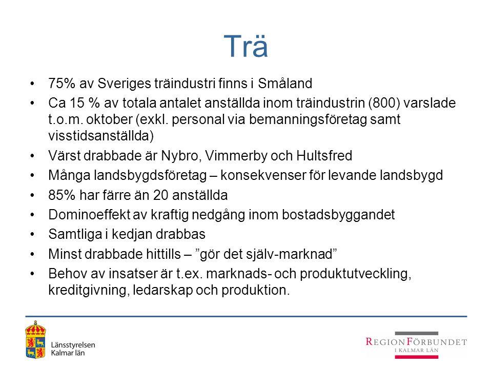 Trä 75% av Sveriges träindustri finns i Småland