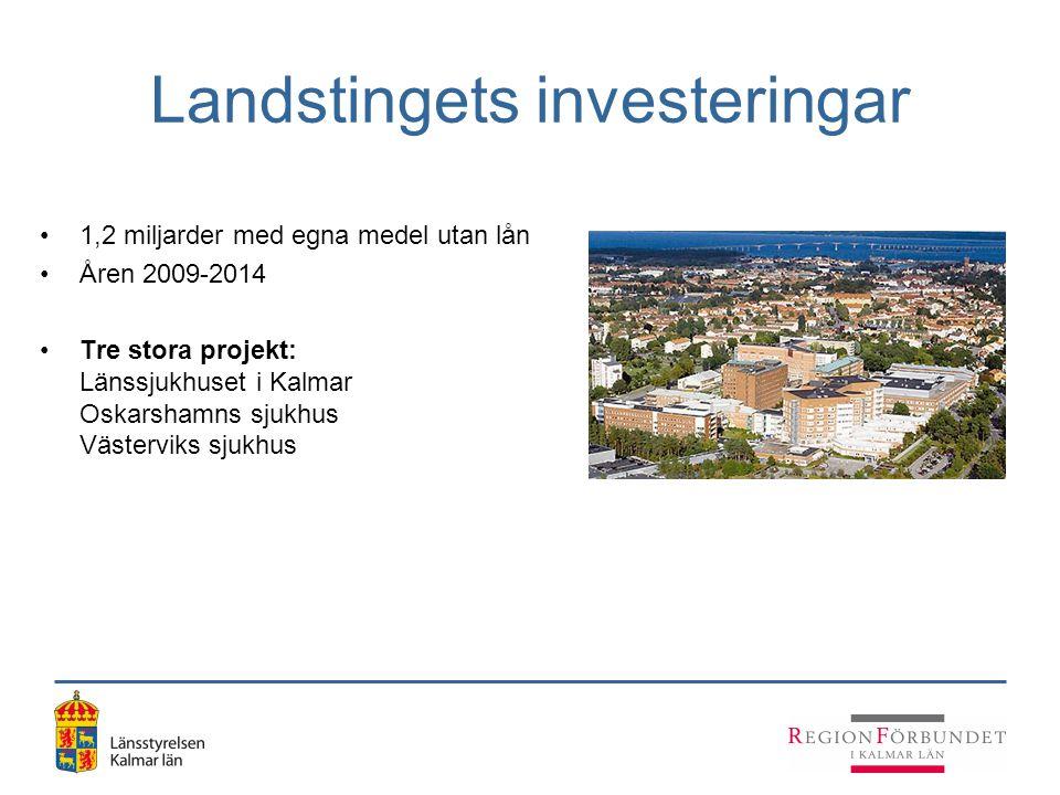 Landstingets investeringar