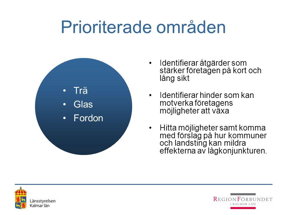 Prioriterade områden Trä Glas Fordon