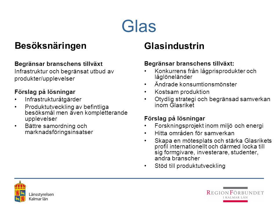 Glas Besöksnäringen Glasindustrin Begränsar branschens tillväxt