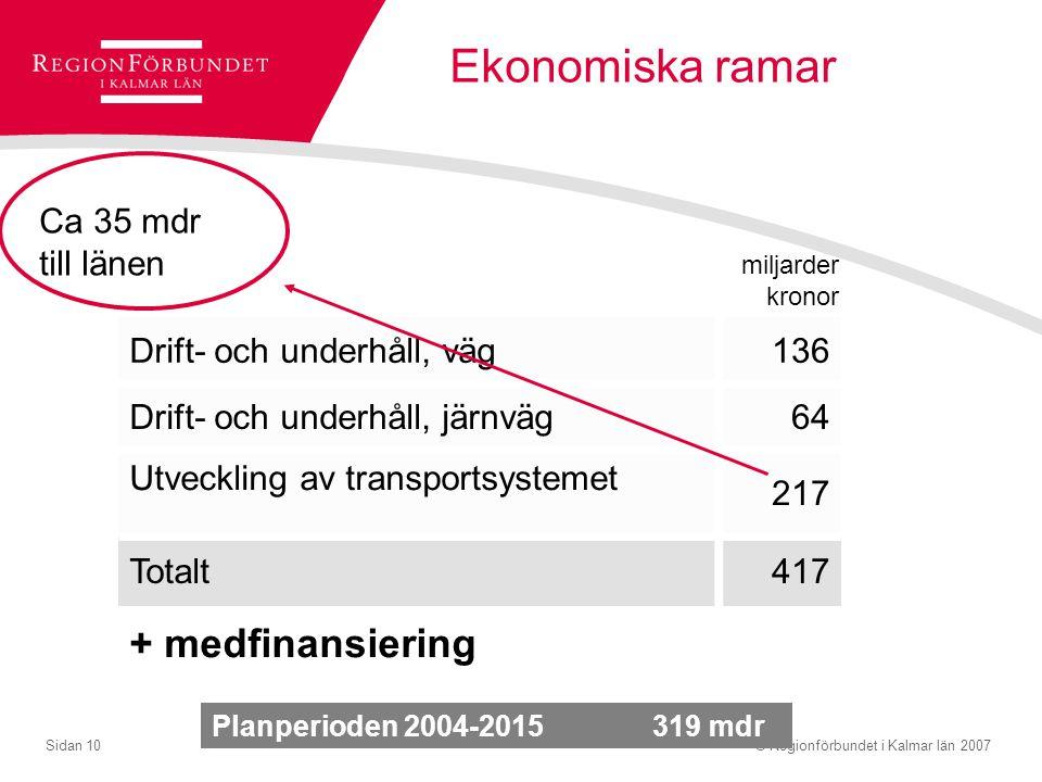 Ekonomiska ramar + medfinansiering Ca 35 mdr till länen