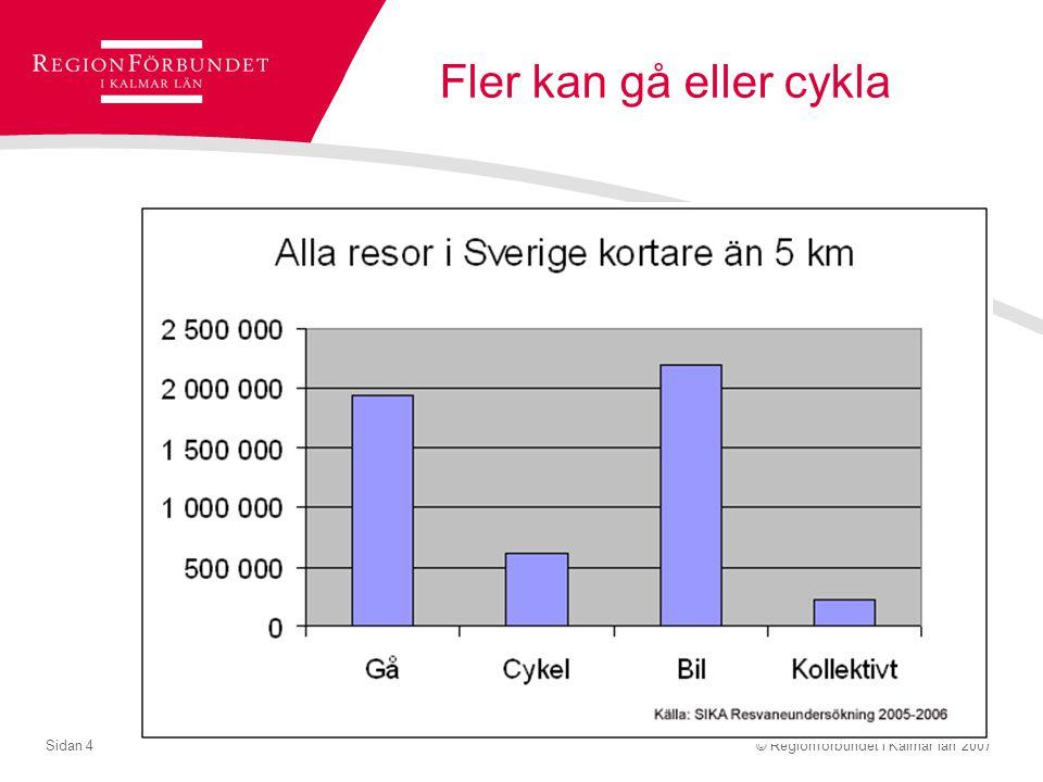 Fler kan gå eller cykla © Regionförbundet i Kalmar län 2007
