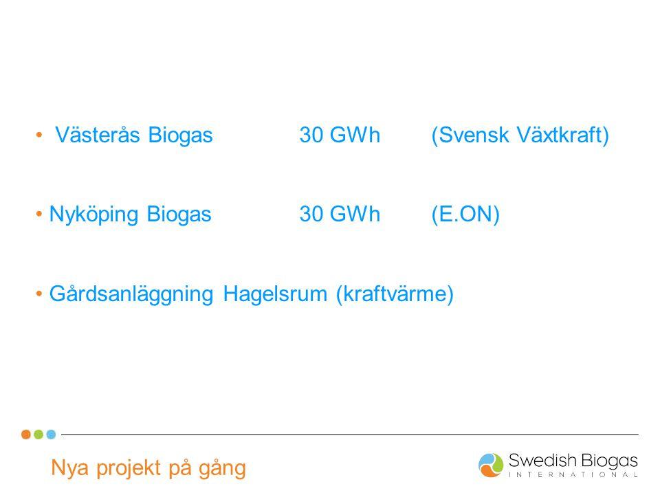 Västerås Biogas 30 GWh (Svensk Växtkraft)
