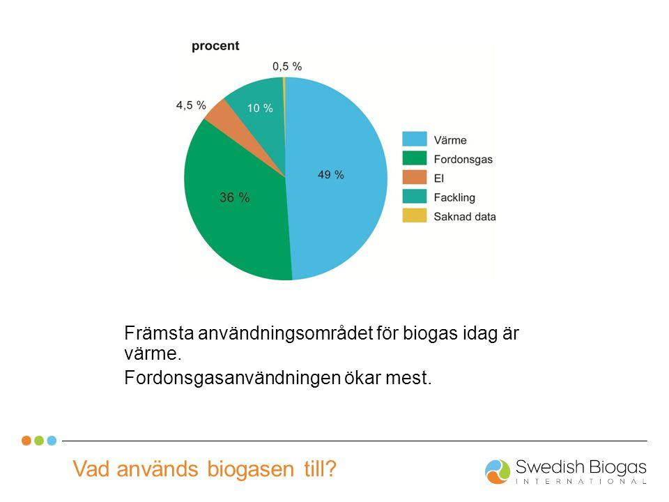 Vad används biogasen till