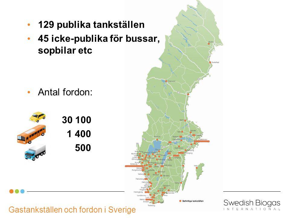 Gastankställen och fordon i Sverige