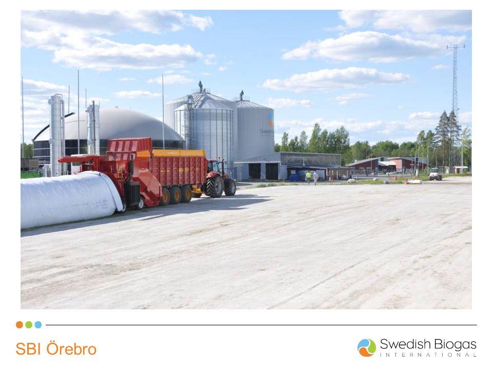 SBI Örebro