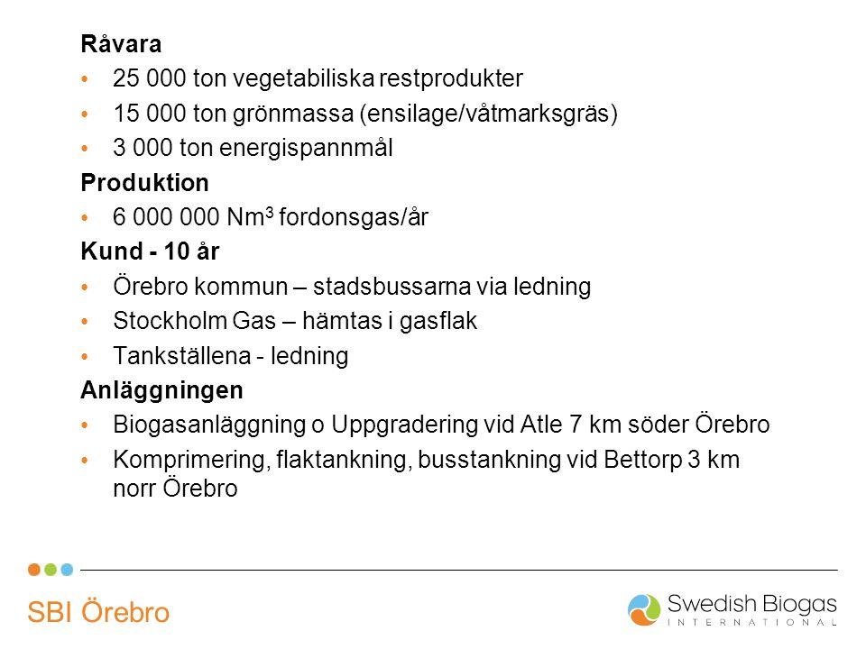 SBI Örebro Råvara 25 000 ton vegetabiliska restprodukter