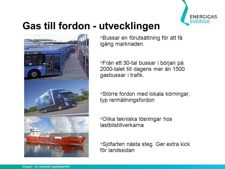 Gas till fordon - utvecklingen