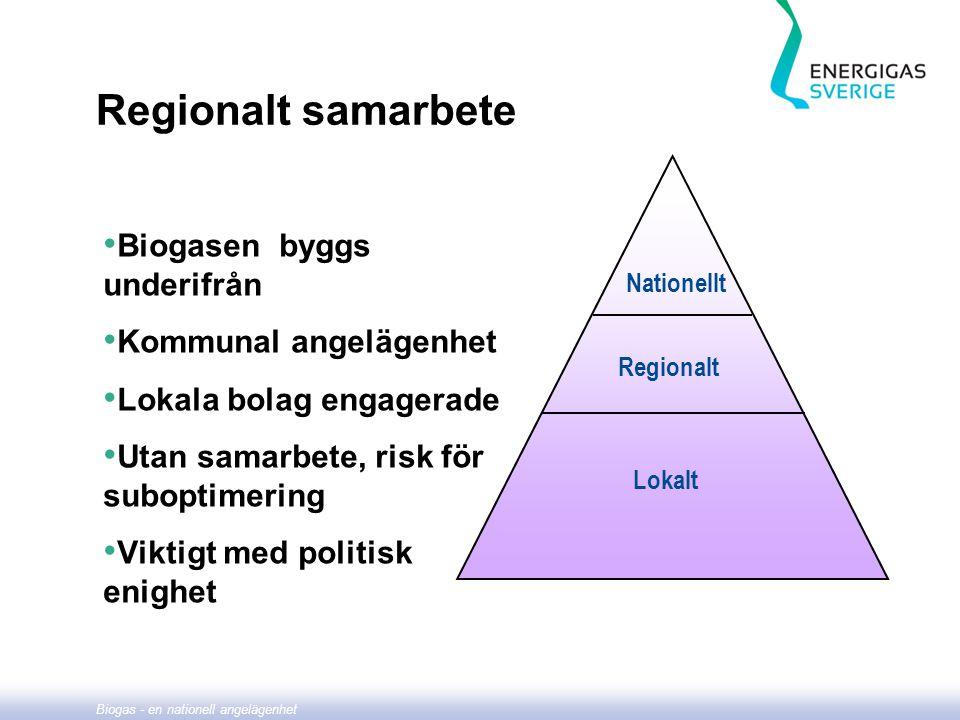 Regionalt samarbete Biogasen byggs underifrån Kommunal angelägenhet